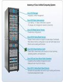 Cisco UCS Manager Architecture
