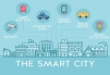 Securing Smart Cities: Leading Security Experts Join Forces