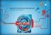 Global Application Performance Management (APM) Software Mar