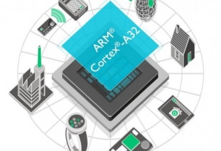 New Ultra-efficient ARM Cortex-A32 Processor Expands Embedded and IoT Portfolio