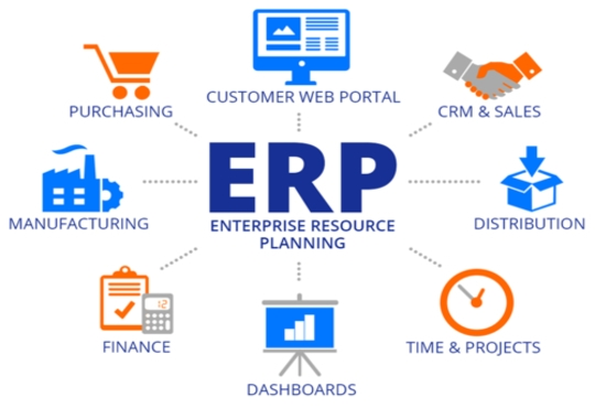 Nine Key Considerations for Achieving a Successful International ERP Rollout