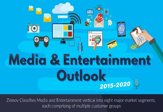 Zinnov Media and Entertainment GSPR 2015