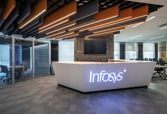 UnionBank of the Philippines chooses Infosys Finacle for Digital Banking Solution
