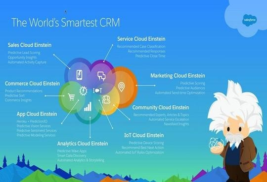 Salesforce Introduces Sales Cloud Einstein Forecasting, Celebrates One Year of Salesforce Einstein