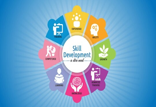Ministry of Skill Development and Entrepreneurship: Partnership with International Agencies