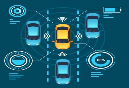 New Technologies Contributing To The Growth Of Intelligent Transport Systems
