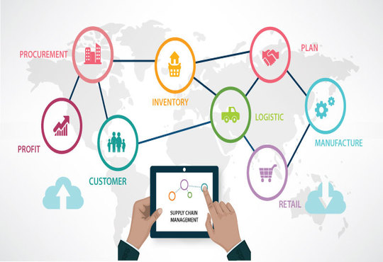 Technology Management Image: Impact Of Information Technology In The Field Of Logistics