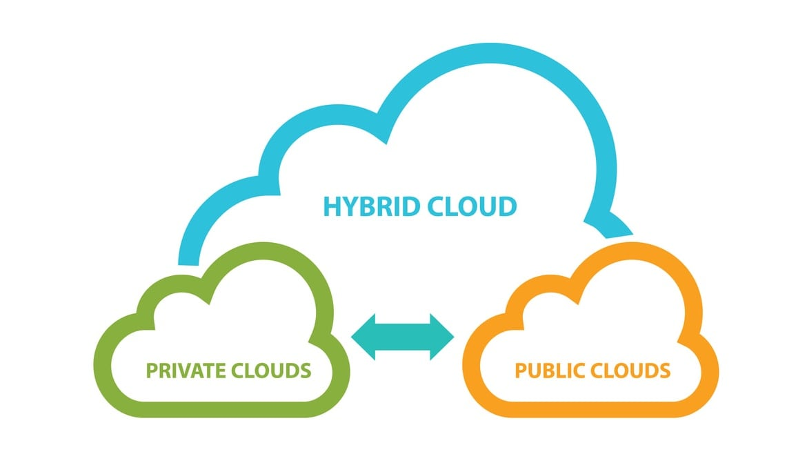 Cisco partners with AWS to deliver Hybrid cloud solutions By